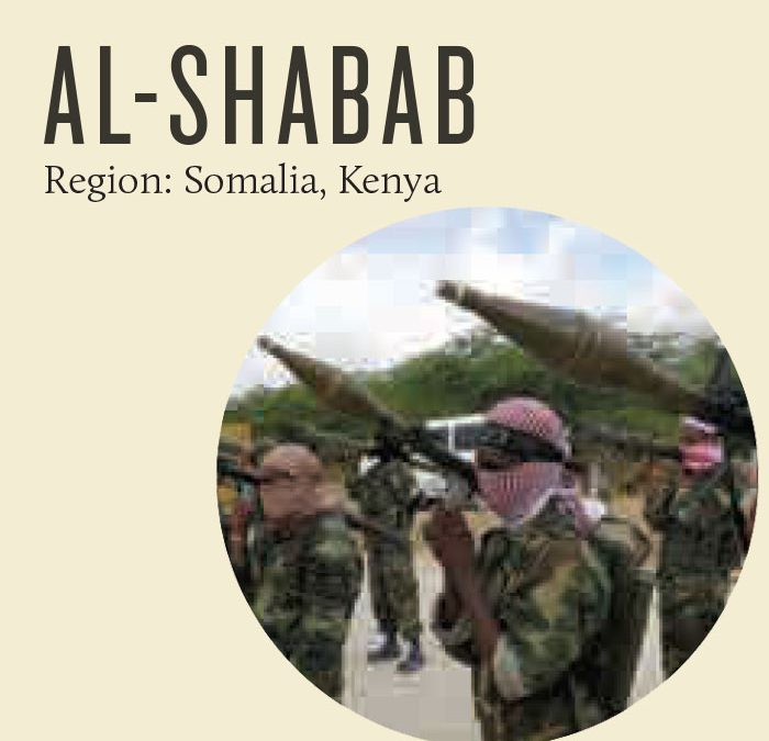 Christians Facing Islamic Extremists: al Shabaab